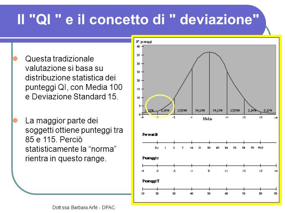 Il QI e il concetto di deviazione Questa tradizionale valutazione si basa su distribuzione statistica dei punteggi QI, con Media 100 e Deviazione Standard 15.