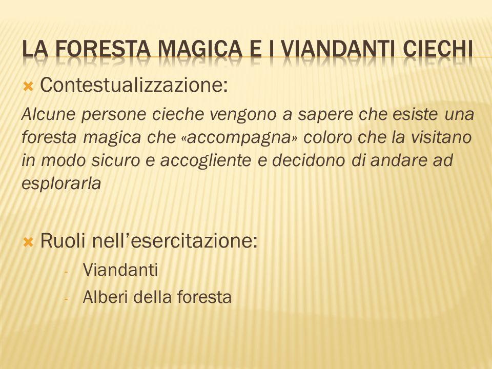 Contestualizzazione: Alcune persone cieche vengono a sapere che esiste una foresta magica che «accompagna» coloro che la visitano in modo sicuro e accogliente e decidono di andare ad esplorarla Ruoli nellesercitazione: - Viandanti - Alberi della foresta