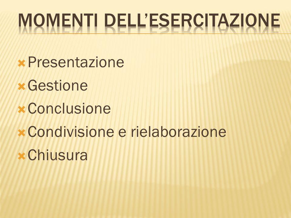 Presentazione Gestione Conclusione Condivisione e rielaborazione Chiusura
