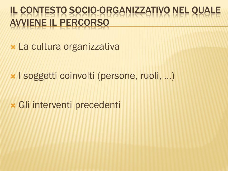 La cultura organizzativa I soggetti coinvolti (persone, ruoli, …) Gli interventi precedenti