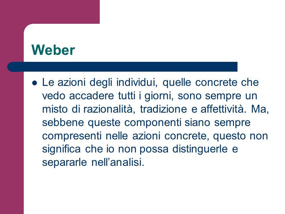 Weber Giunge così ai 4 tipi: Razionale rispetto alla scopo Razionale rispetto al valore Tradizionale Affettiva Cosa significa questa tipologia.