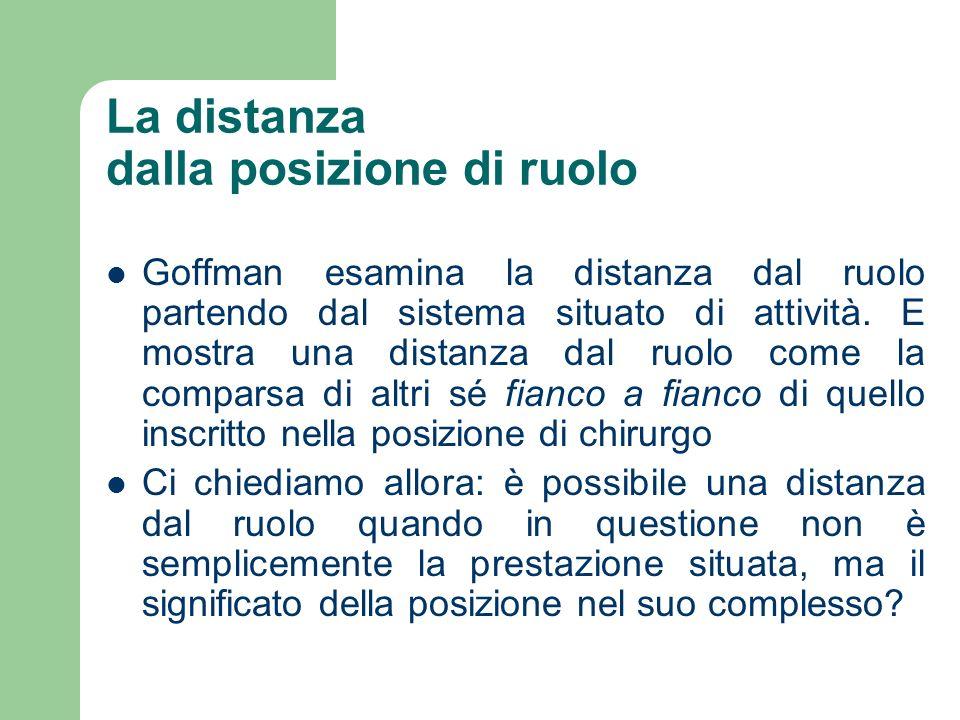 La distanza dalla posizione di ruolo Goffman esamina la distanza dal ruolo partendo dal sistema situato di attività. E mostra una distanza dal ruolo c
