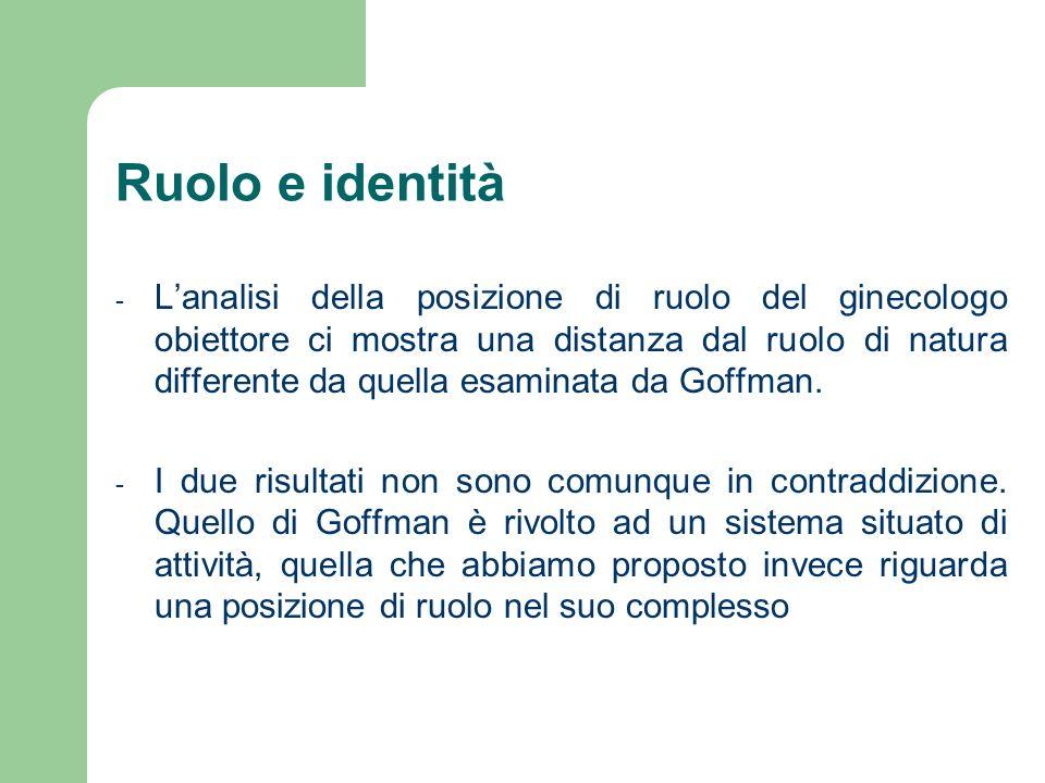 Ruolo e identità - Lanalisi della posizione di ruolo del ginecologo obiettore ci mostra una distanza dal ruolo di natura differente da quella esaminata da Goffman.