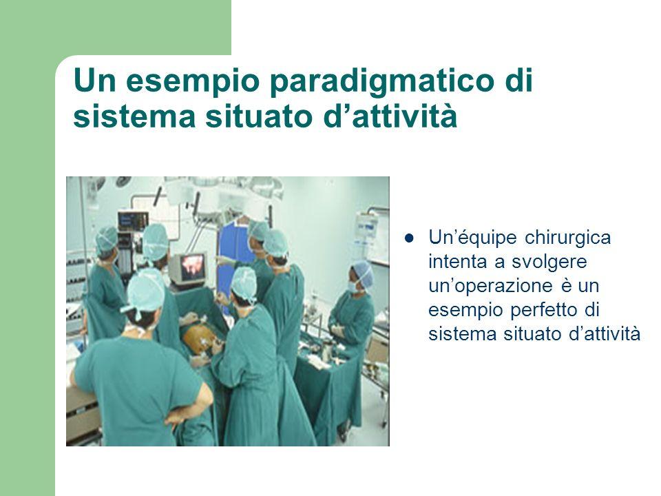 Un esempio paradigmatico di sistema situato dattività Unéquipe chirurgica intenta a svolgere unoperazione è un esempio perfetto di sistema situato dat