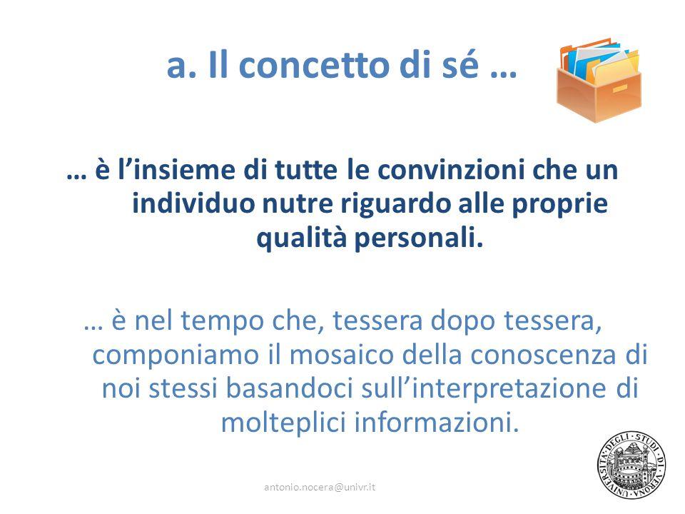 a. Il concetto di sé … … è linsieme di tutte le convinzioni che un individuo nutre riguardo alle proprie qualità personali. … è nel tempo che, tessera