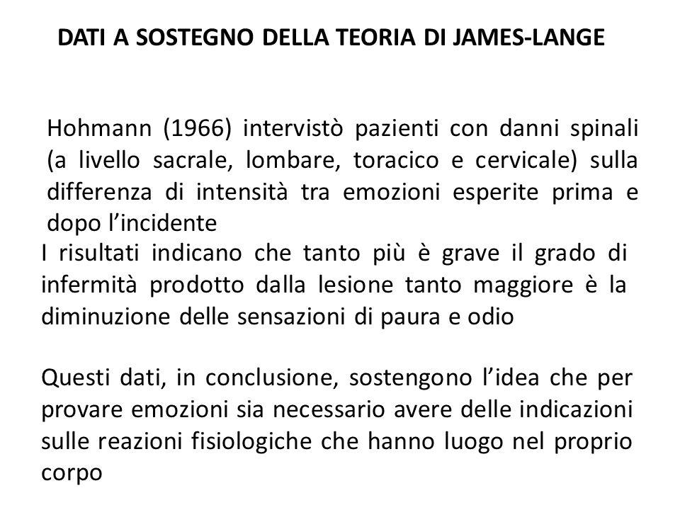 DATI A SOSTEGNO DELLA TEORIA DI JAMES-LANGE Hohmann (1966) intervistò pazienti con danni spinali (a livello sacrale, lombare, toracico e cervicale) sulla differenza di intensità tra emozioni esperite prima e dopo lincidente I risultati indicano che tanto più è grave il grado di infermità prodotto dalla lesione tanto maggiore è la diminuzione delle sensazioni di paura e odio Questi dati, in conclusione, sostengono lidea che per provare emozioni sia necessario avere delle indicazioni sulle reazioni fisiologiche che hanno luogo nel proprio corpo