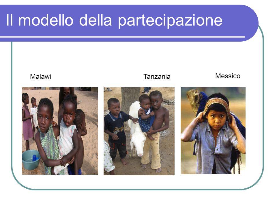 Il modello della partecipazione Malawi Messico Tanzania