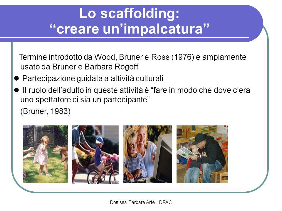 Termine introdotto da Wood, Bruner e Ross (1976) e ampiamente usato da Bruner e Barbara Rogoff Partecipazione guidata a attività culturali Il ruolo de