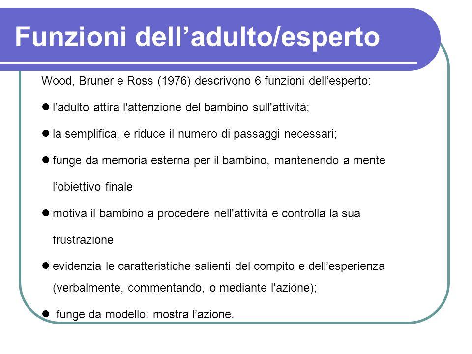 Funzioni delladulto/esperto Wood, Bruner e Ross (1976) descrivono 6 funzioni dellesperto: ladulto attira l'attenzione del bambino sull'attività; la se