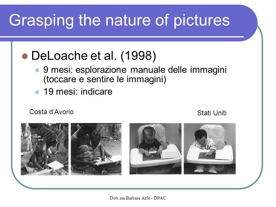 Grasping the nature of pictures DeLoache et al. (1998) 9 mesi: esplorazione manuale delle immagini (toccare e sentire le immagini) 19 mesi: indicare C