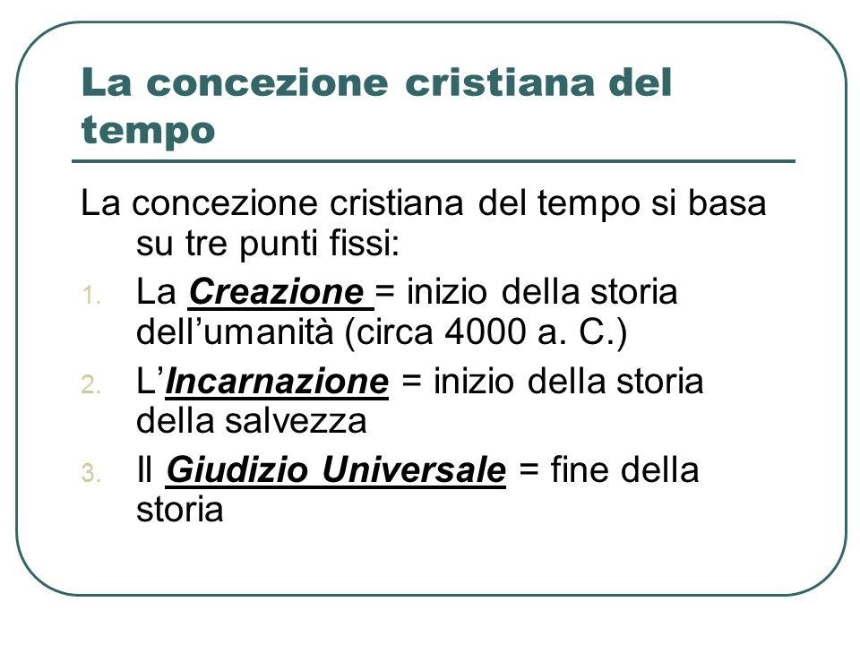 La concezione cristiana del tempo La concezione cristiana del tempo si basa su tre punti fissi: 1. La Creazione = inizio della storia dellumanità (cir