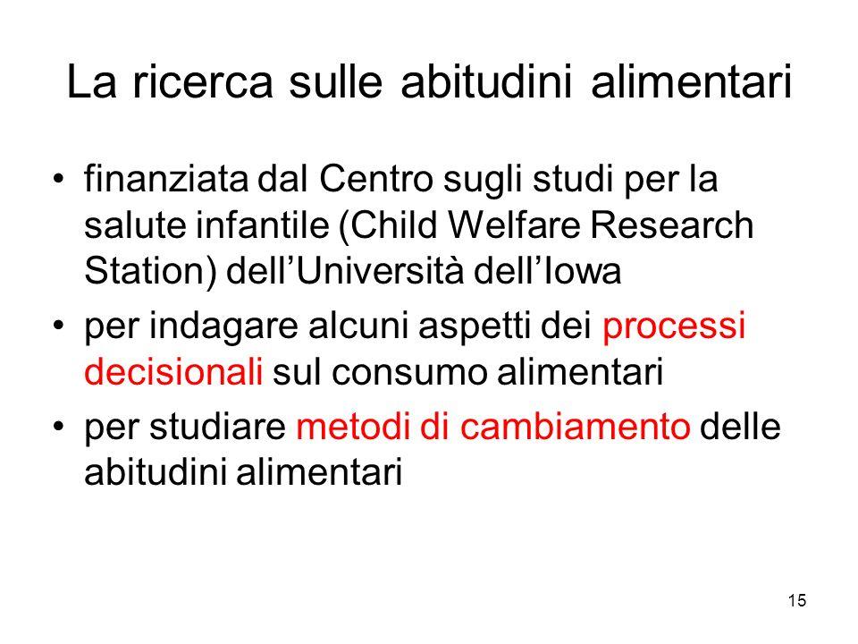 15 La ricerca sulle abitudini alimentari finanziata dal Centro sugli studi per la salute infantile (Child Welfare Research Station) dellUniversità del