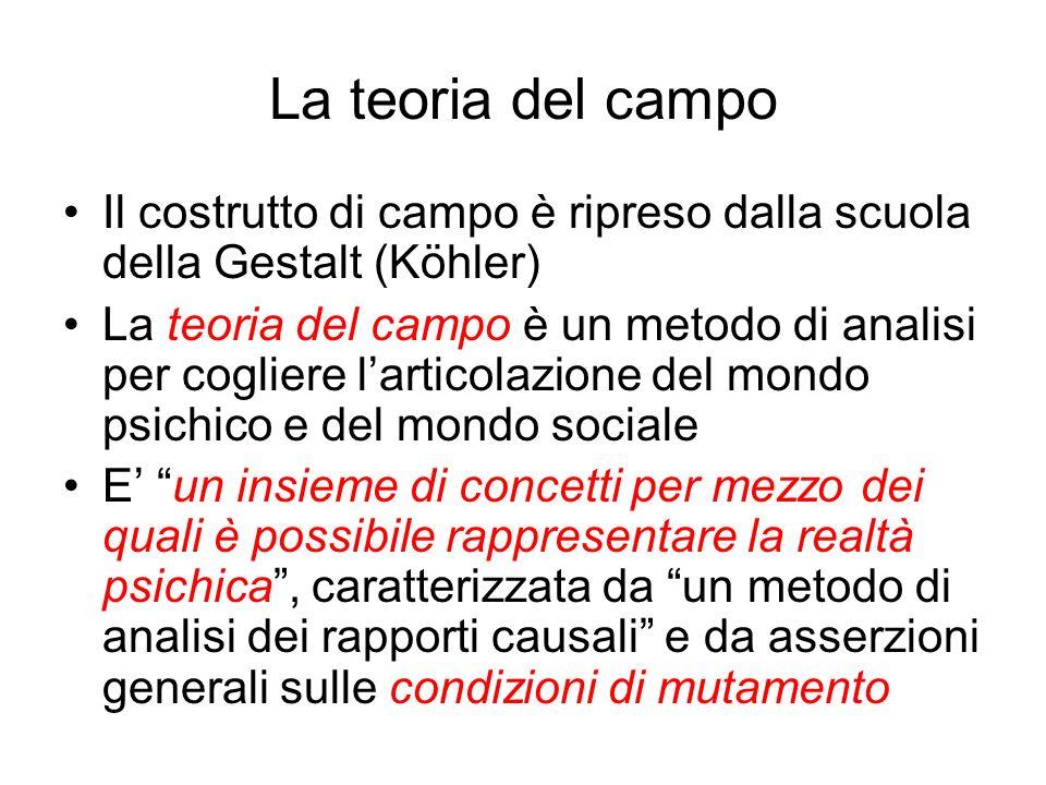 La teoria del campo Il costrutto di campo è ripreso dalla scuola della Gestalt (Köhler) La teoria del campo è un metodo di analisi per cogliere lartic