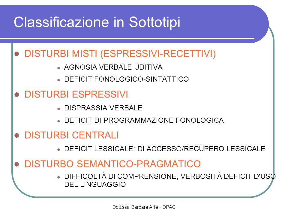 Classificazione in Sottotipi DISTURBI MISTI (ESPRESSIVI-RECETTIVI) AGNOSIA VERBALE UDITIVA DEFICIT FONOLOGICO-SINTATTICO DISTURBI ESPRESSIVI DISPRASSI