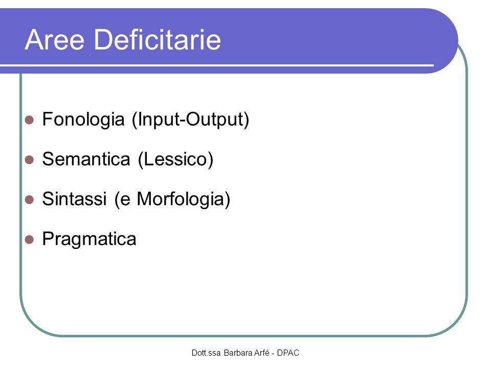 Aree Deficitarie Fonologia (Input-Output) Semantica (Lessico) Sintassi (e Morfologia) Pragmatica Dott.ssa Barbara Arfé - DPAC