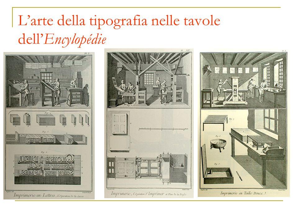 Larte della tipografia nelle tavole dellEncylopédie