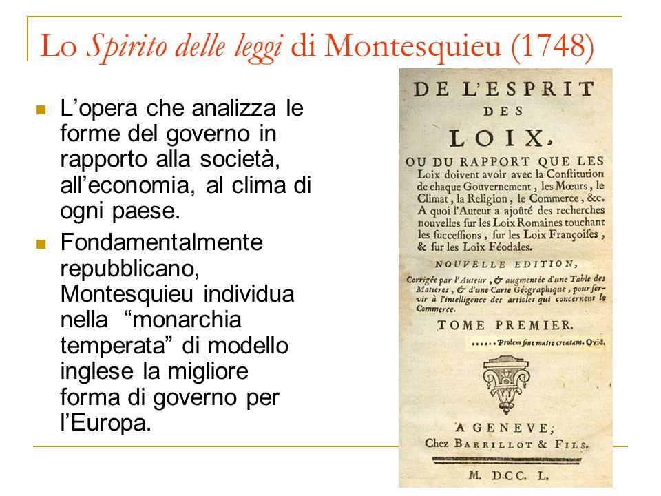 Lo Spirito delle leggi di Montesquieu (1748) Lopera che analizza le forme del governo in rapporto alla società, alleconomia, al clima di ogni paese. F