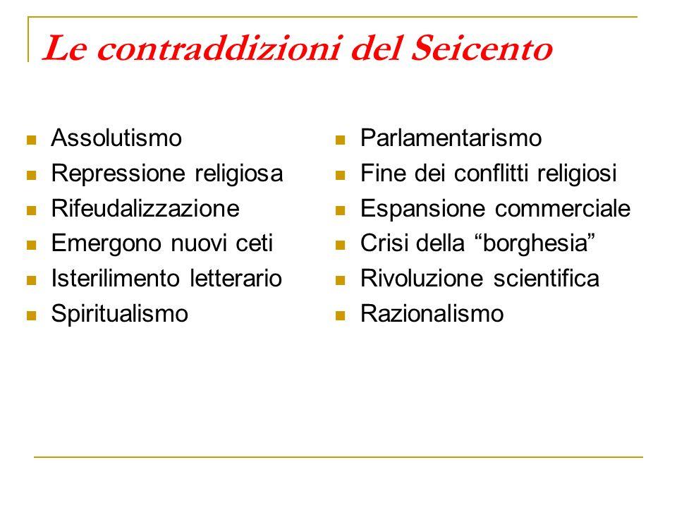 Le contraddizioni del Seicento Assolutismo Repressione religiosa Rifeudalizzazione Emergono nuovi ceti Isterilimento letterario Spiritualismo Parlamen