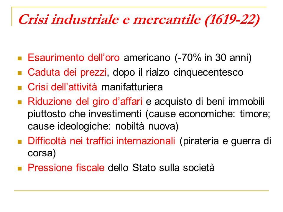 Crisi industriale e mercantile (1619-22) Esaurimento delloro americano (-70% in 30 anni) Caduta dei prezzi, dopo il rialzo cinquecentesco Crisi dellat