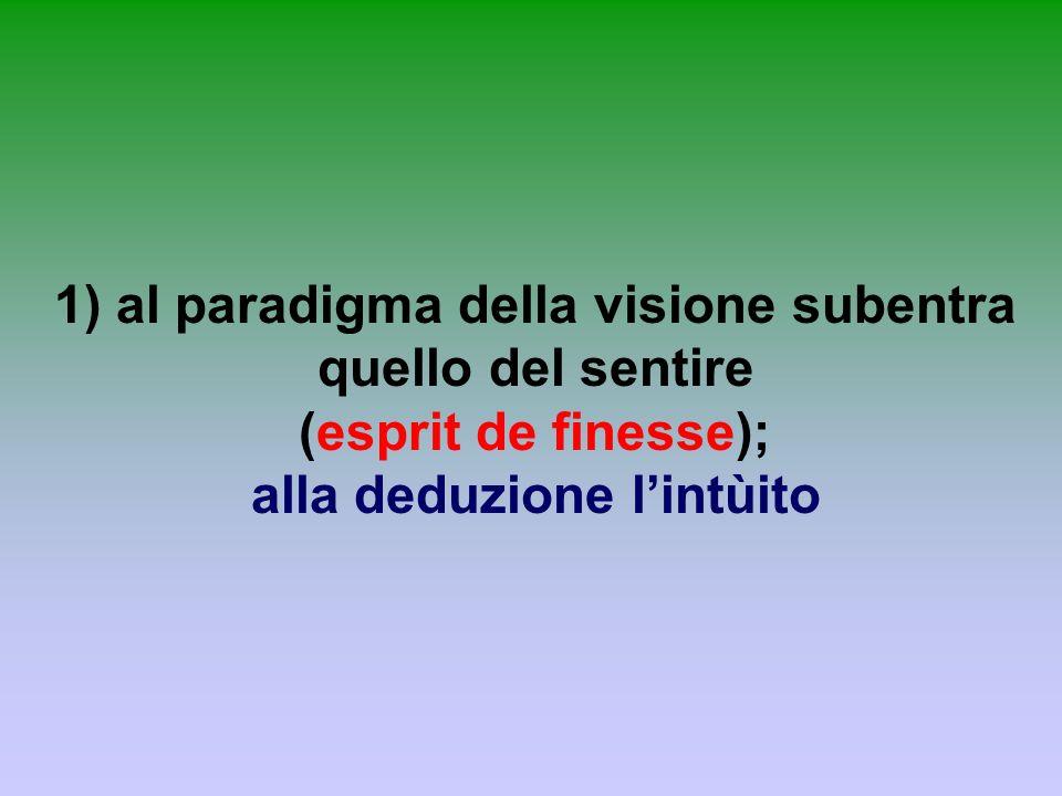 1) al paradigma della visione subentra quello del sentire (esprit de finesse); alla deduzione lintùito