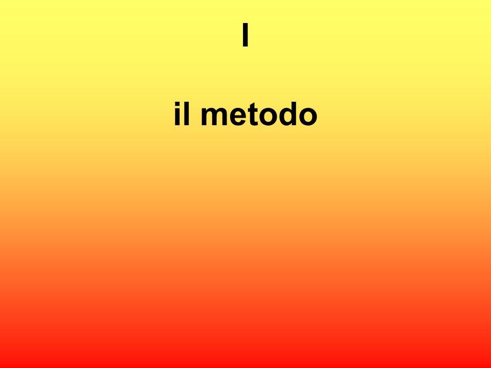 Il metodo che Pascal utilizza è il metodo della dimostrazione geometrica di matrice cartesiana Ma questo metodo, dimostrativo e analitico-deduttivo, è valido solo per le scienze esatte