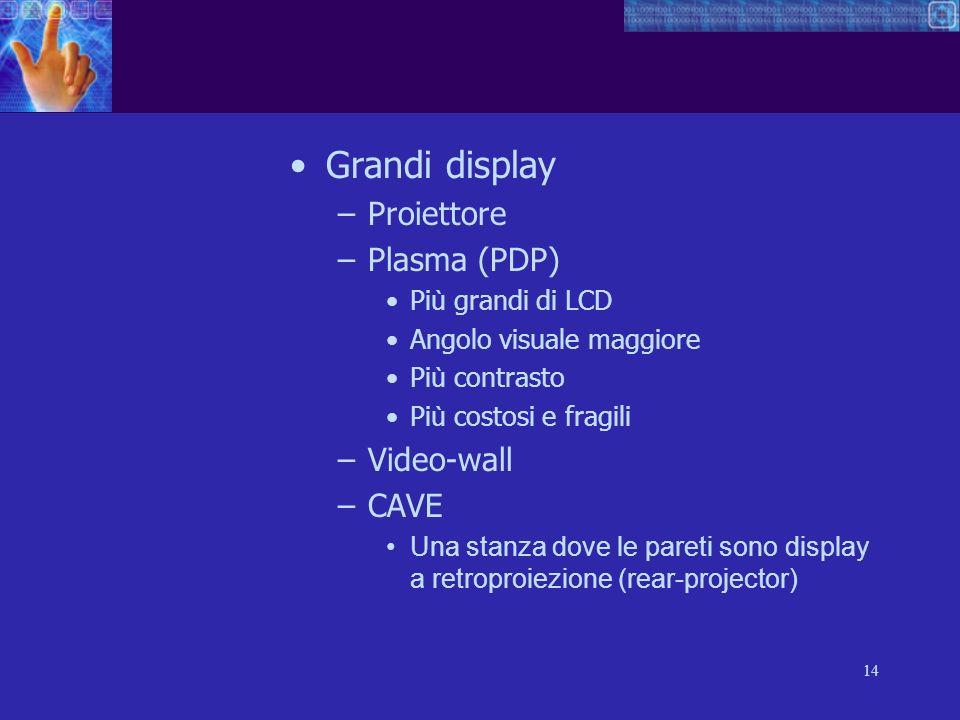 14 Grandi display –Proiettore –Plasma (PDP) Pi ù grandi di LCD Angolo visuale maggiore Pi ù contrasto Pi ù costosi e fragili –Video-wall –CAVE Una sta