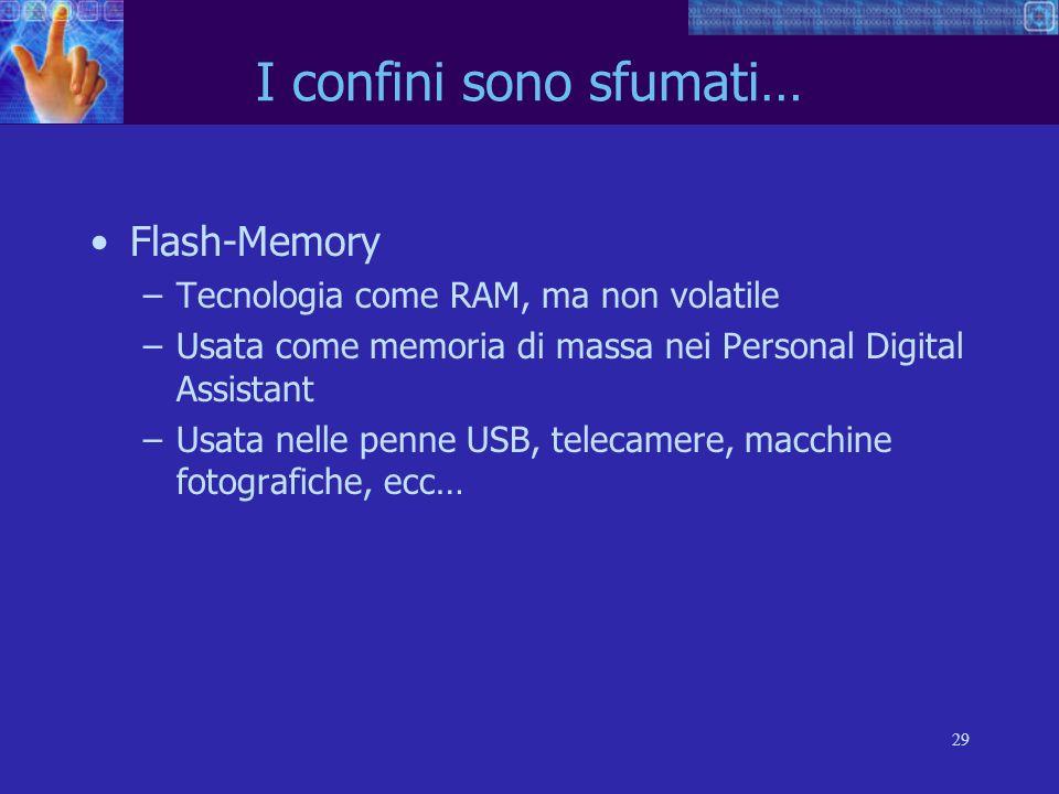 29 I confini sono sfumati… Flash-Memory –Tecnologia come RAM, ma non volatile –Usata come memoria di massa nei Personal Digital Assistant –Usata nelle