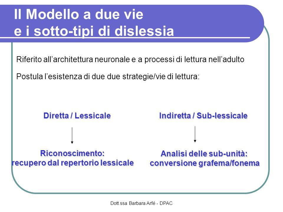 Il Modello a due vie e i sotto-tipi di dislessia Riferito allarchitettura neuronale e a processi di lettura nelladulto Postula lesistenza di due due s