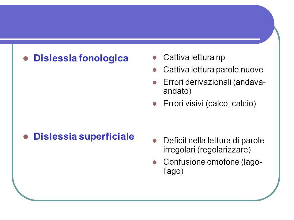 Dislessia fonologica Dislessia superficiale Cattiva lettura np Cattiva lettura parole nuove Errori derivazionali (andava- andato) Errori visivi (calco