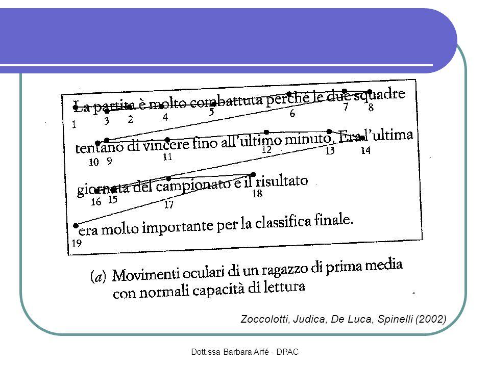 Dott.ssa Barbara Arfé - DPAC Zoccolotti, Judica, De Luca, Spinelli (2002)