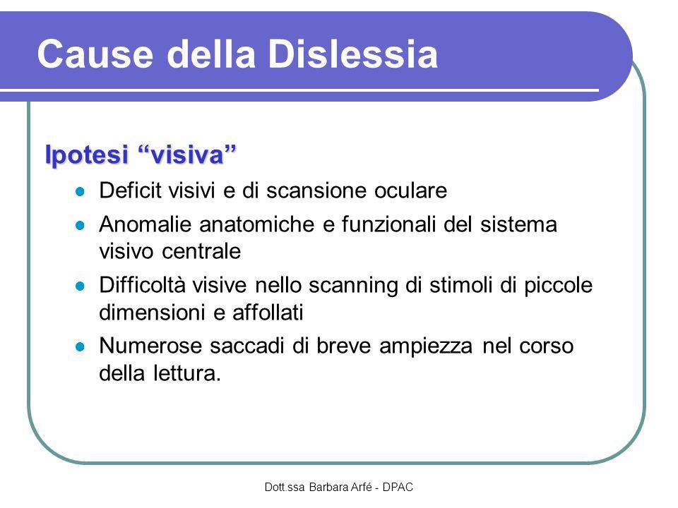 Ipotesi visiva Deficit visivi e di scansione oculare Anomalie anatomiche e funzionali del sistema visivo centrale Difficoltà visive nello scanning di