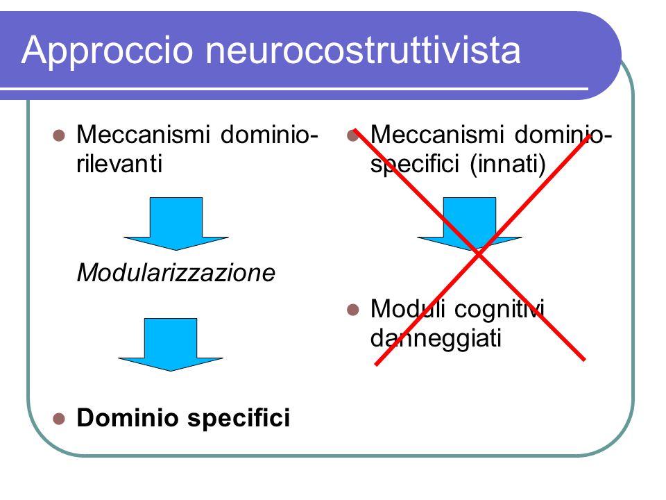 Approccio neurocostruttivista Meccanismi dominio- rilevanti Modularizzazione Dominio specifici Meccanismi dominio- specifici (innati) Moduli cognitivi
