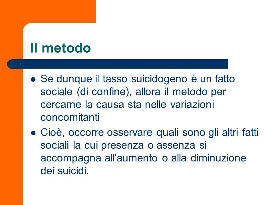 Il metodo Se dunque il tasso suicidogeno è un fatto sociale (di confine), allora il metodo per cercarne la causa sta nelle variazioni concomitanti Cio