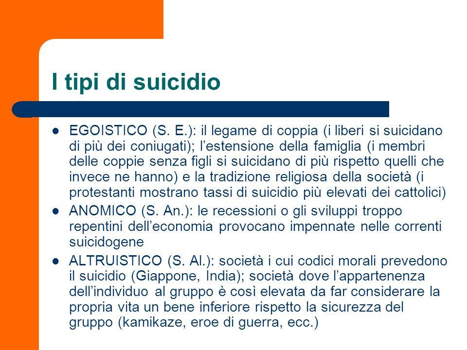I tipi di suicidio EGOISTICO (S. E.): il legame di coppia (i liberi si suicidano di più dei coniugati); lestensione della famiglia (i membri delle cop