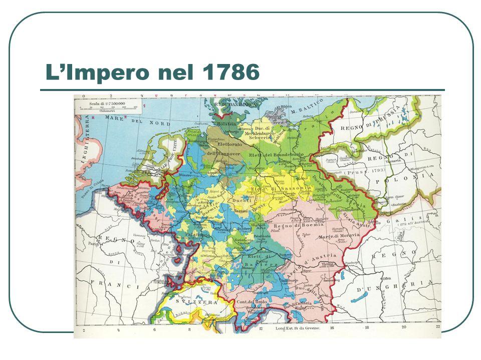 LImpero nel 1786