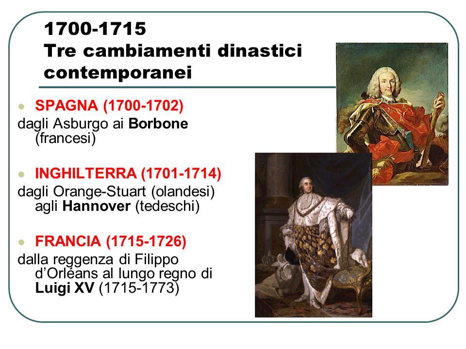1700-1715 Tre cambiamenti dinastici contemporanei SPAGNA (1700-1702) dagli Asburgo ai Borbone (francesi) INGHILTERRA (1701-1714) dagli Orange-Stuart (olandesi) agli Hannover (tedeschi) FRANCIA (1715-1726) dalla reggenza di Filippo dOrléans al lungo regno di Luigi XV (1715-1773)