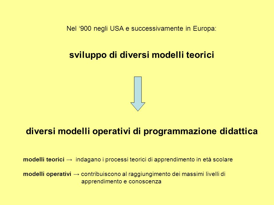 Nel 900 negli USA e successivamente in Europa: sviluppo di diversi modelli teorici diversi modelli operativi di programmazione didattica modelli teori