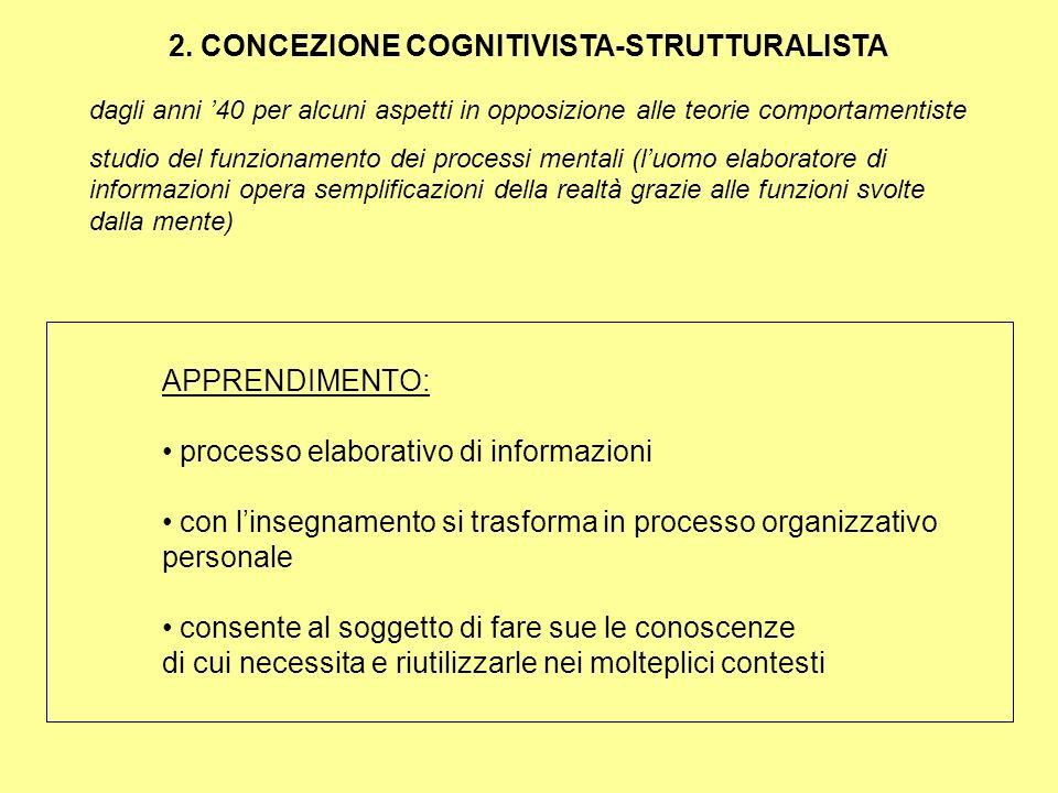 2. CONCEZIONE COGNITIVISTA-STRUTTURALISTA dagli anni 40 per alcuni aspetti in opposizione alle teorie comportamentiste studio del funzionamento dei pr