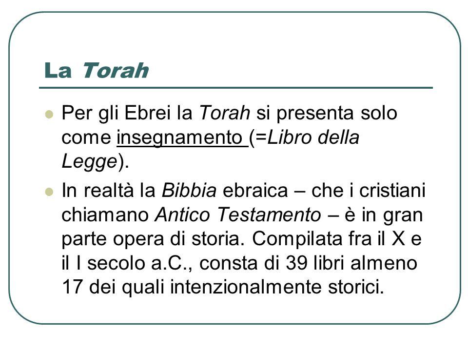 Composizione della Bibbia 1020–1000 a.C.: Salmi di Davide 950-920 a.