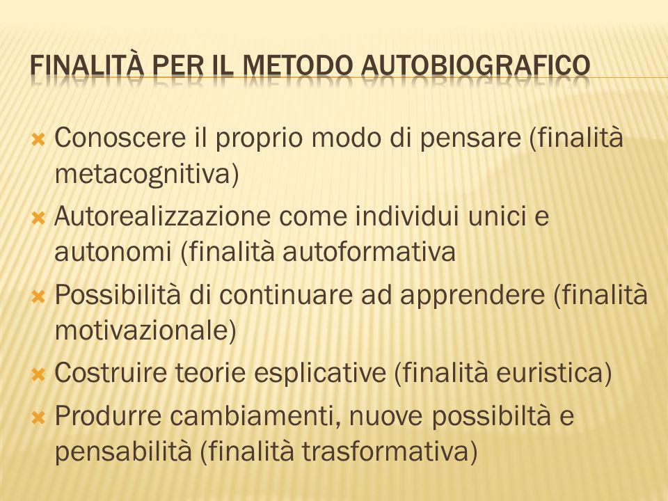 Conoscere il proprio modo di pensare (finalità metacognitiva) Autorealizzazione come individui unici e autonomi (finalità autoformativa Possibilità di