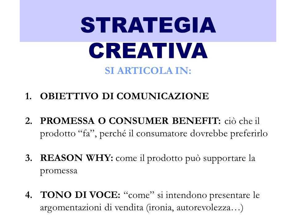 STRATEGIA CREATIVA SI ARTICOLA IN: 1.OBIETTIVO DI COMUNICAZIONE 2.PROMESSA O CONSUMER BENEFIT: ciò che il prodotto fa, perché il consumatore dovrebbe