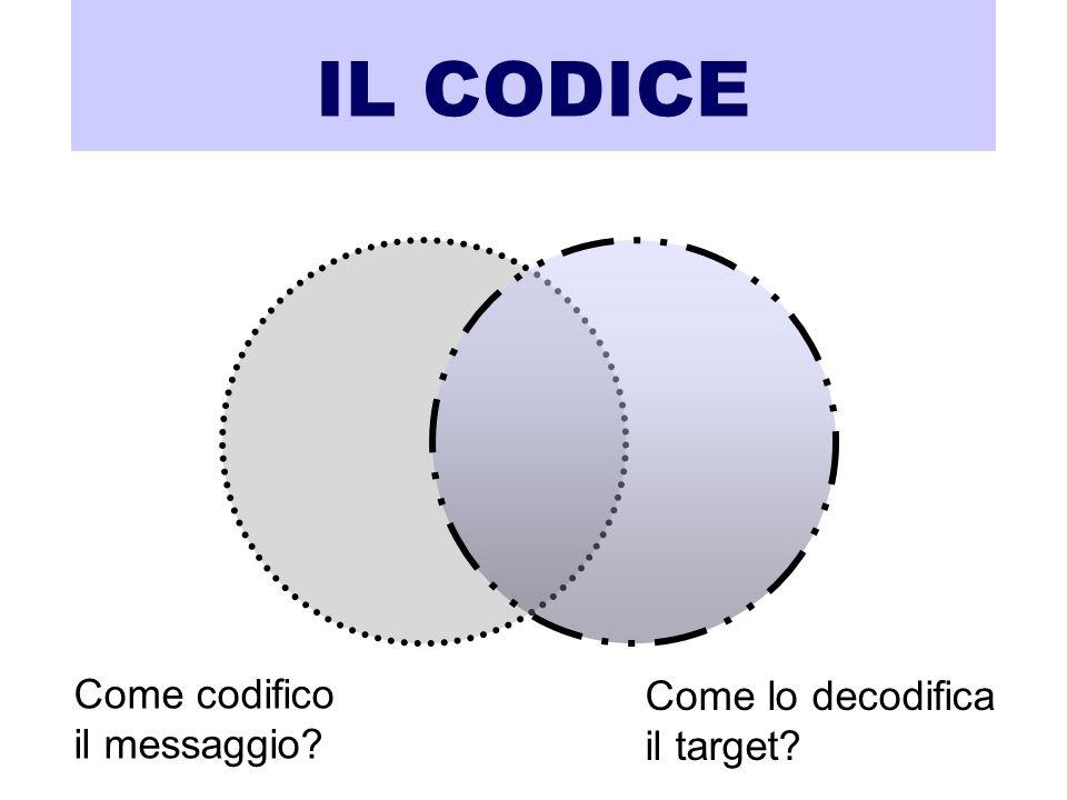 IL CODICE Come codifico il messaggio? Come lo decodifica il target?