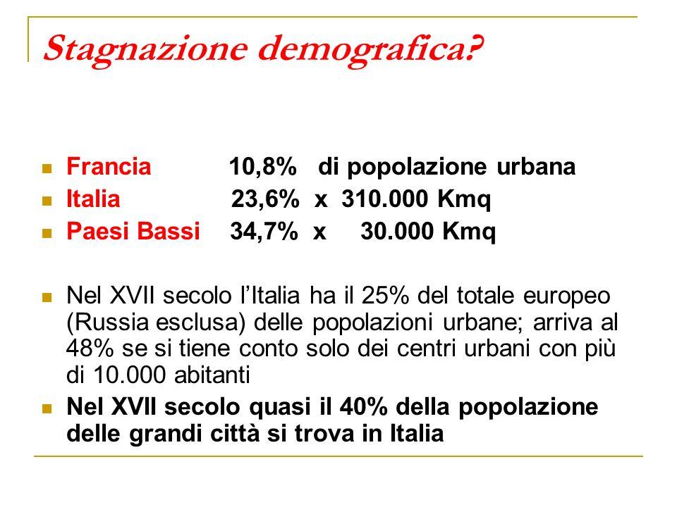 Stagnazione demografica.