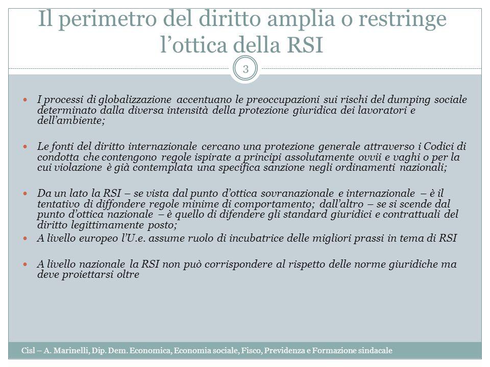 4 Volontarietà non implica lagiuridicità RSI valore giuridicamente riconosciuto e protetto perché esalta lutilità sociale delliniziativa economica (art.