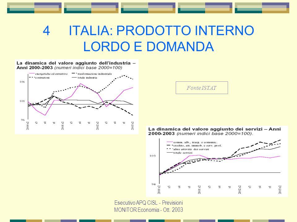 Esecutivo APQ CISL - Previsioni MONITOR Economia - Ott. 2003 Fonte ISAE