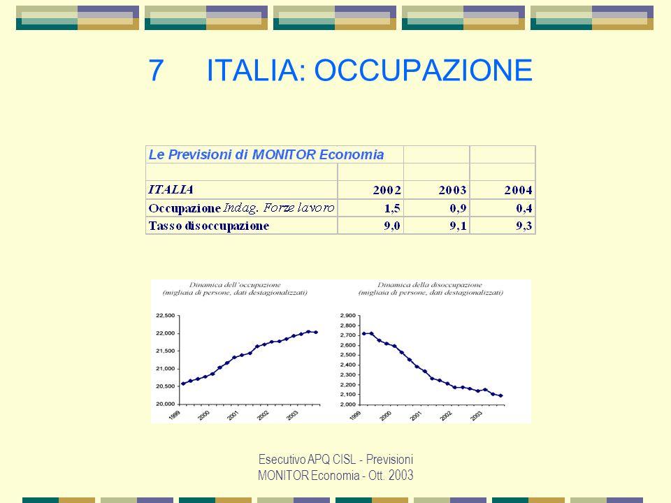Esecutivo APQ CISL - Previsioni MONITOR Economia - Ott.