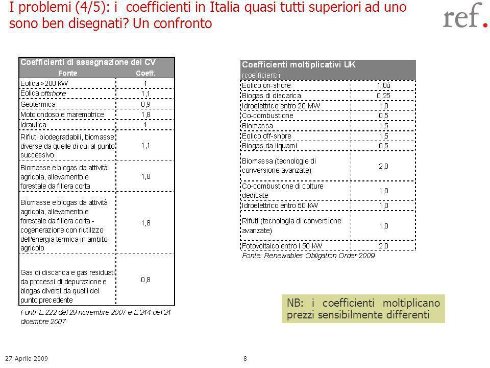 27 Aprile 20098 I problemi (4/5): i coefficienti in Italia quasi tutti superiori ad uno sono ben disegnati.