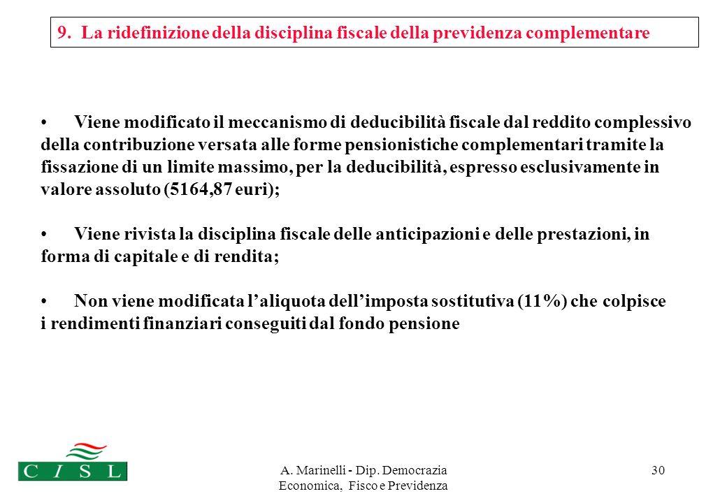 A. Marinelli - Dip. Democrazia Economica, Fisco e Previdenza 30 9.