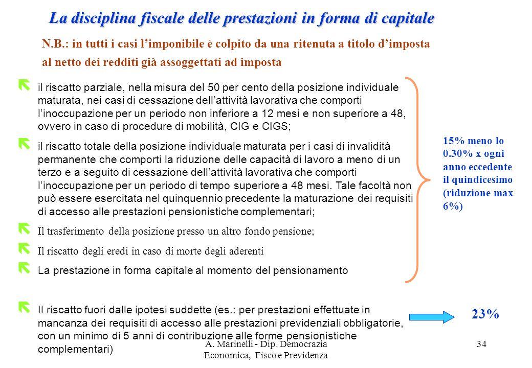 A.Marinelli - Dip.