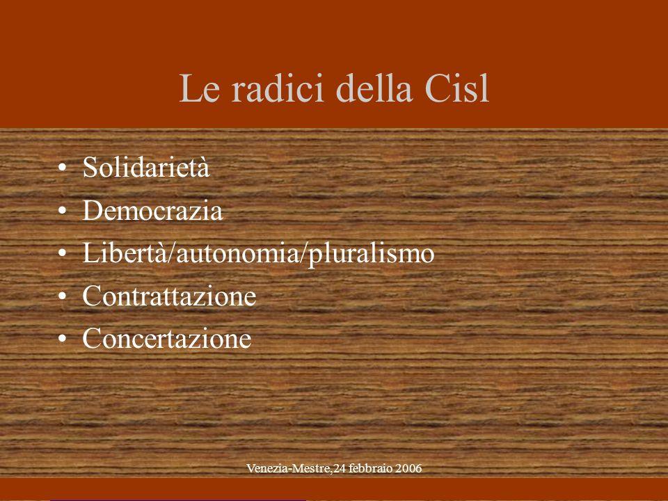 Venezia-Mestre,24 febbraio 2006 Le radici della Cisl Solidarietà Democrazia Libertà/autonomia/pluralismo Contrattazione Concertazione
